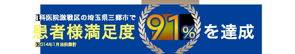 歯科医院激戦区の埼玉県三郷市で患者様満足度91%を達成